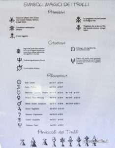 Alberobello - Trulli Simboli e magia